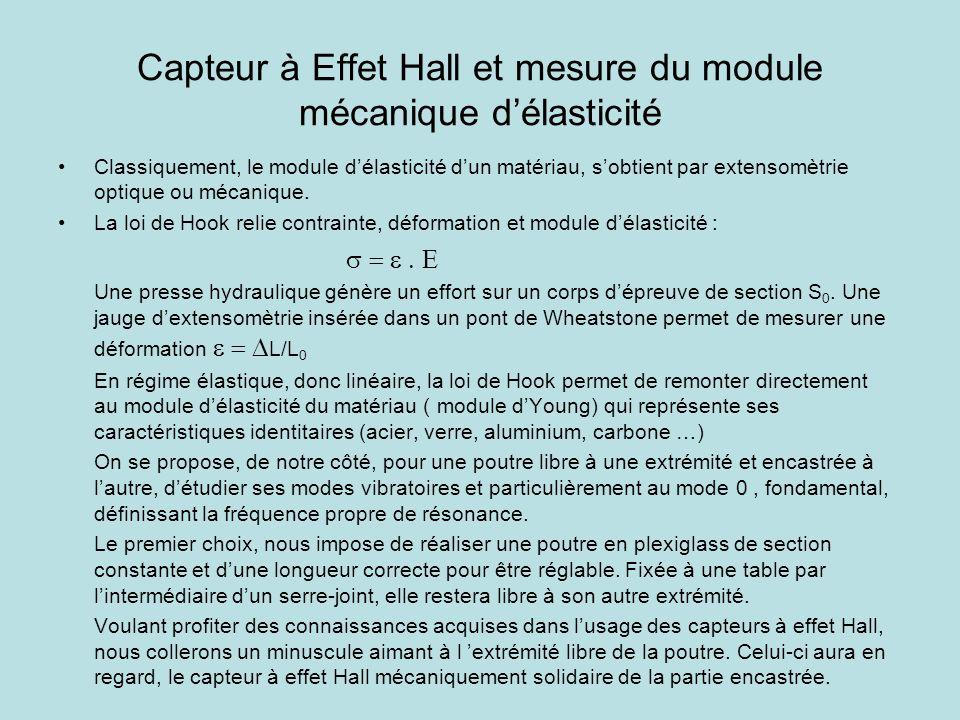 Capteur à Effet Hall et mesure du module mécanique d'élasticité