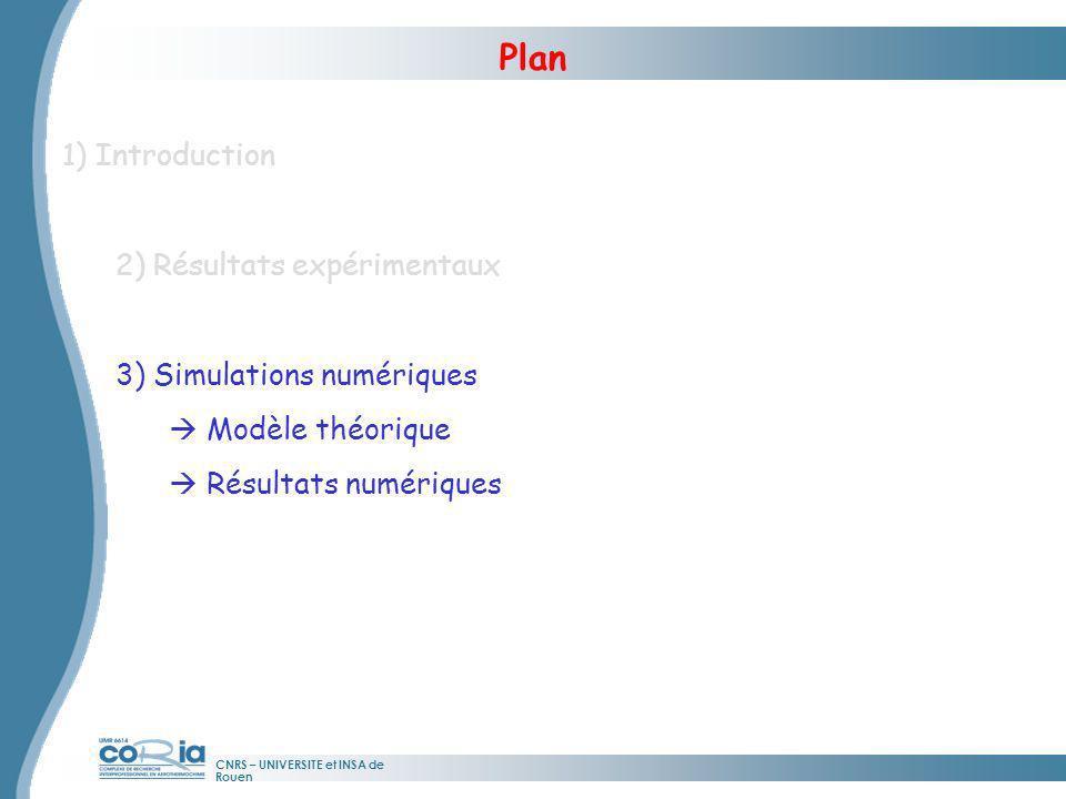 Plan 1) Introduction 2) Résultats expérimentaux
