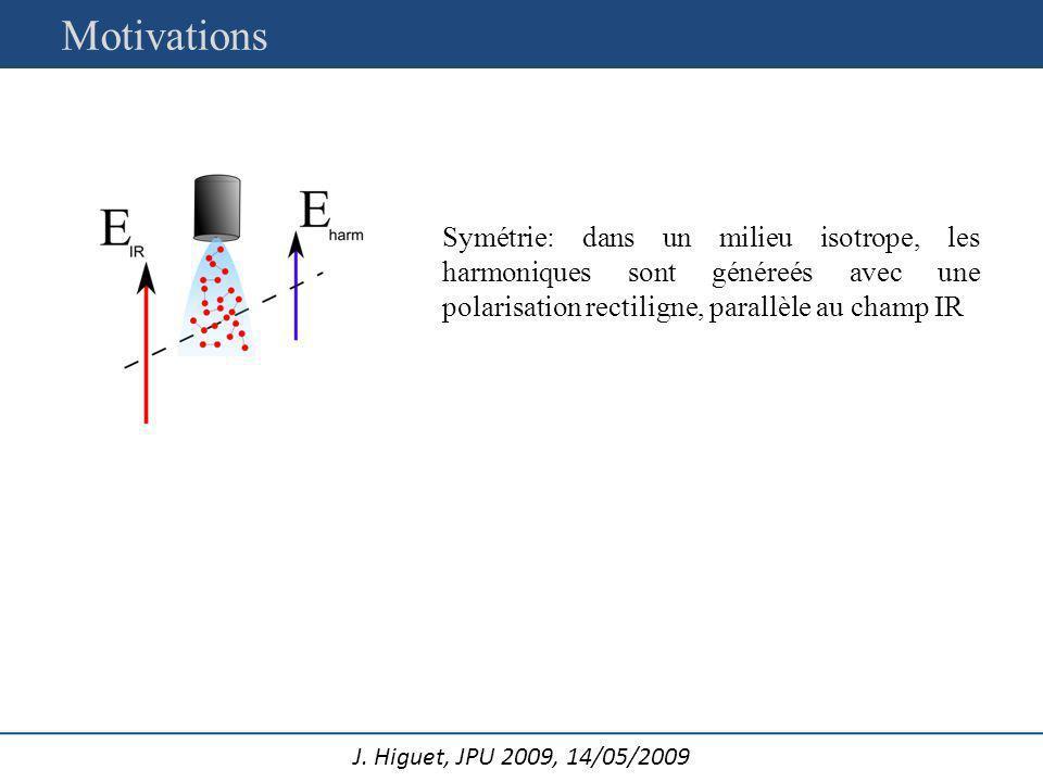 Motivations Symétrie: dans un milieu isotrope, les harmoniques sont généreés avec une polarisation rectiligne, parallèle au champ IR.