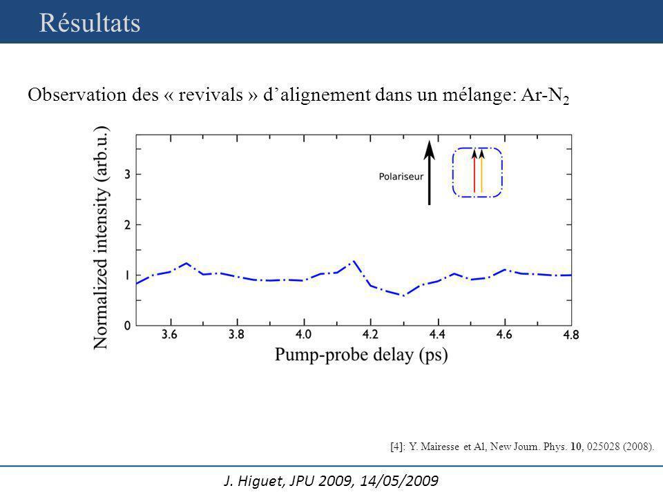 Résultats Observation des « revivals » d'alignement dans un mélange: Ar-N2.