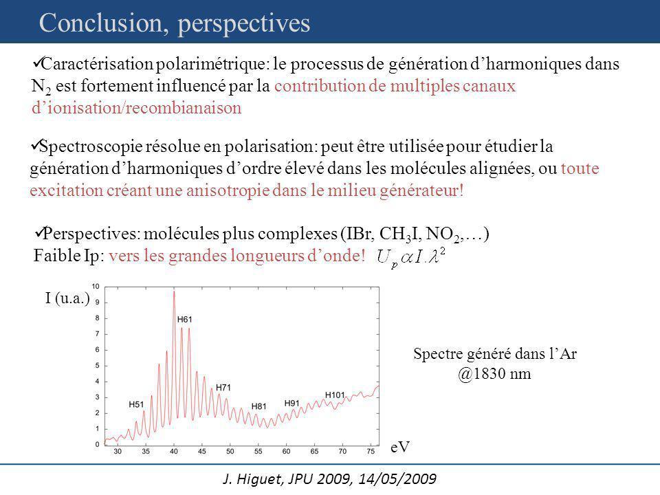 Spectre généré dans l'Ar @1830 nm