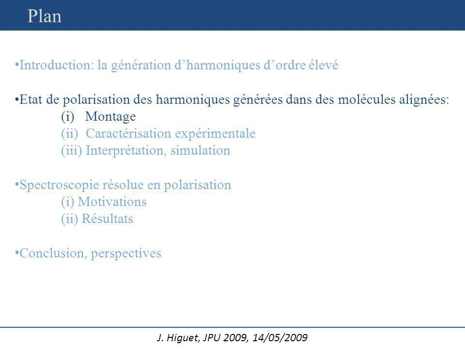 Plan Introduction: la génération d'harmoniques d'ordre élevé