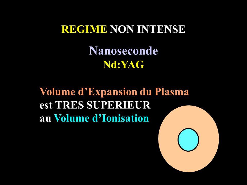 Nanoseconde Nd:YAG REGIME NON INTENSE