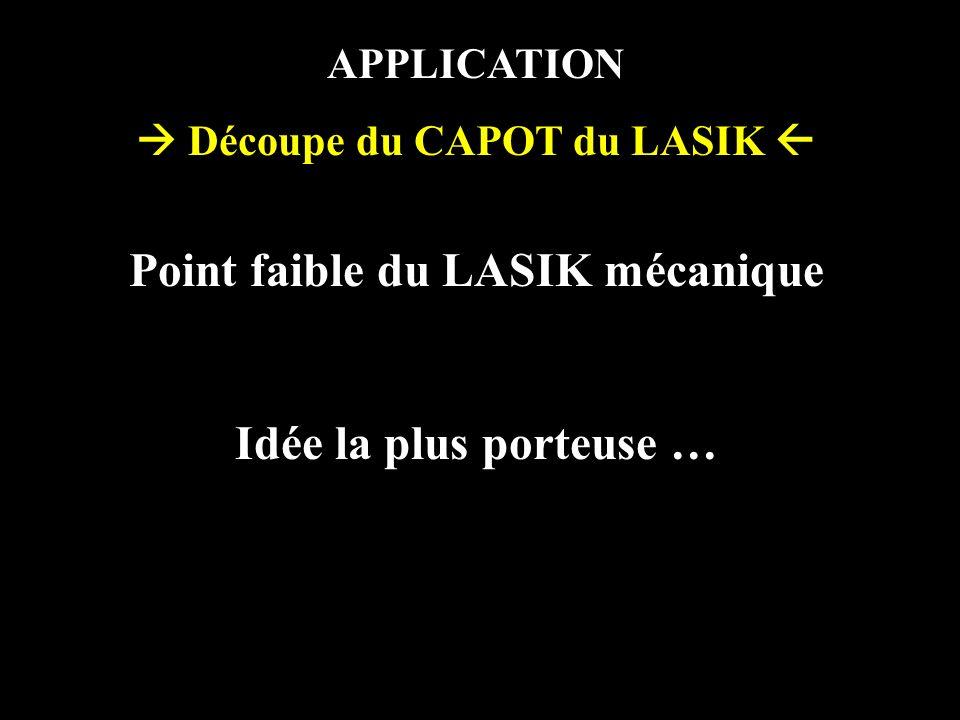  Découpe du CAPOT du LASIK  Point faible du LASIK mécanique