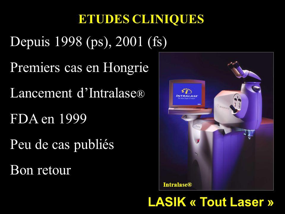 Premiers cas en Hongrie Lancement d'Intralase® FDA en 1999