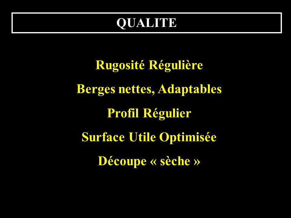 Berges nettes, Adaptables Surface Utile Optimisée