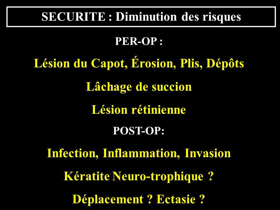Lésion du Capot, Érosion, Plis, Dépôts Lâchage de succion