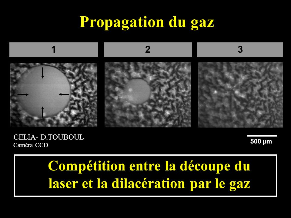 Compétition entre la découpe du laser et la dilacération par le gaz
