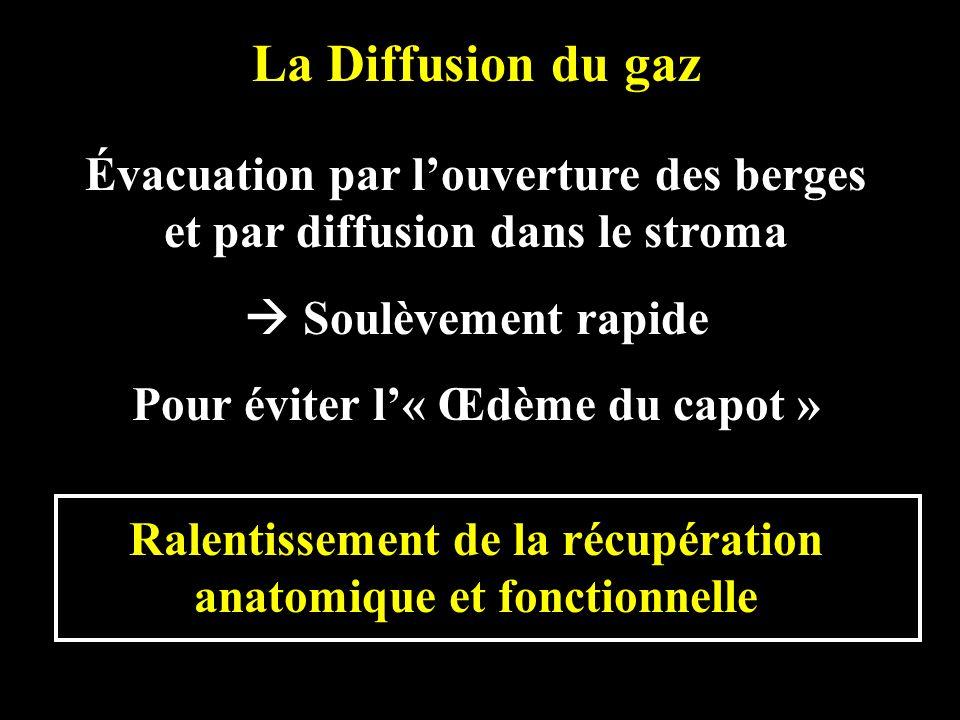 La Diffusion du gaz Évacuation par l'ouverture des berges et par diffusion dans le stroma.