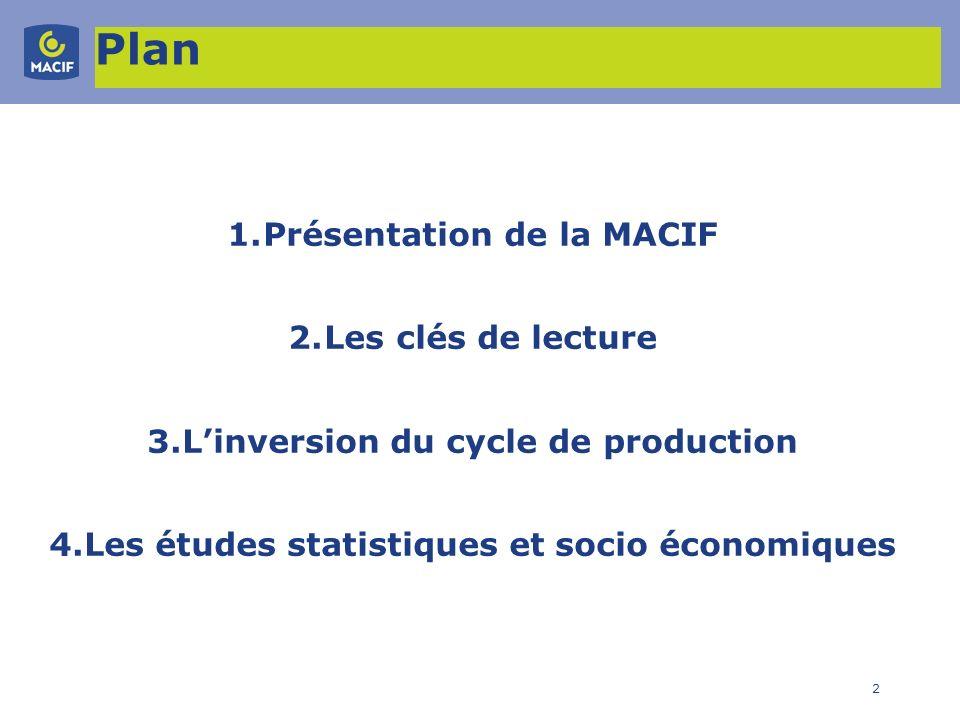 Plan Présentation de la MACIF Les clés de lecture