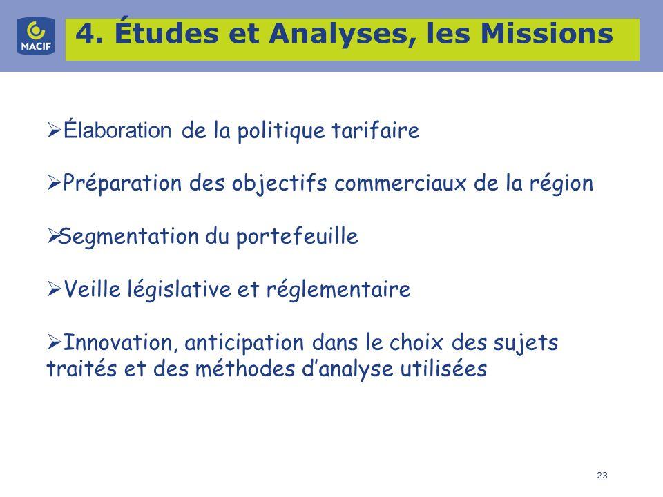 4. Études et Analyses, les Missions