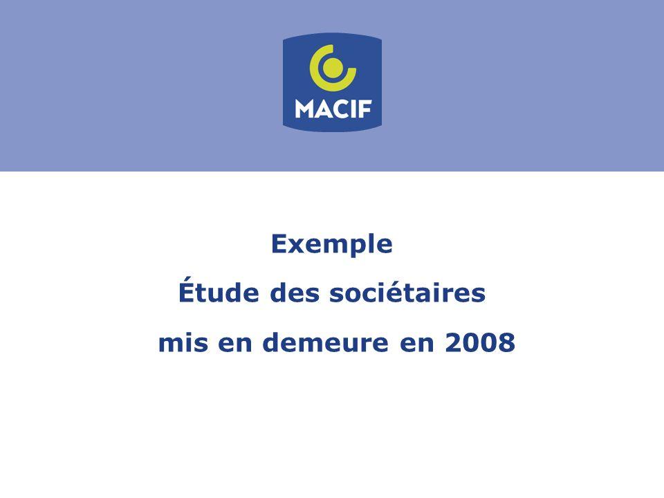 Exemple Étude des sociétaires mis en demeure en 2008