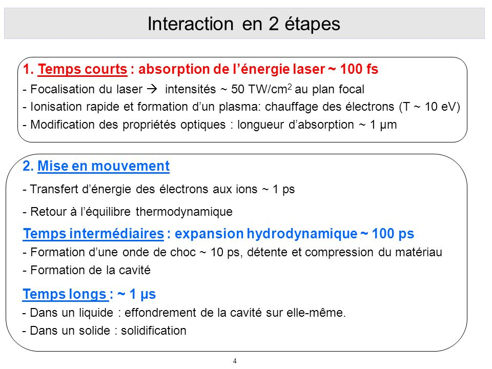 Interaction en 2 étapes 1. Temps courts : absorption de l'énergie laser ~ 100 fs. - Focalisation du laser  intensités ~ 50 TW/cm2 au plan focal.