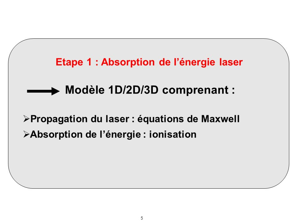 Etape 1 : Absorption de l'énergie laser