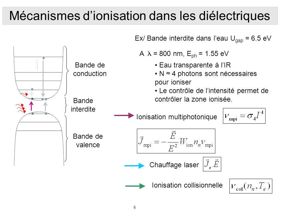 Mécanismes d'ionisation dans les diélectriques