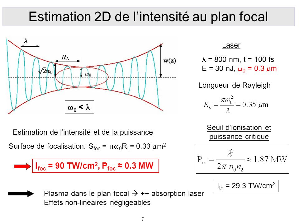 Estimation 2D de l'intensité au plan focal