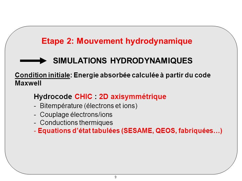 Etape 2: Mouvement hydrodynamique