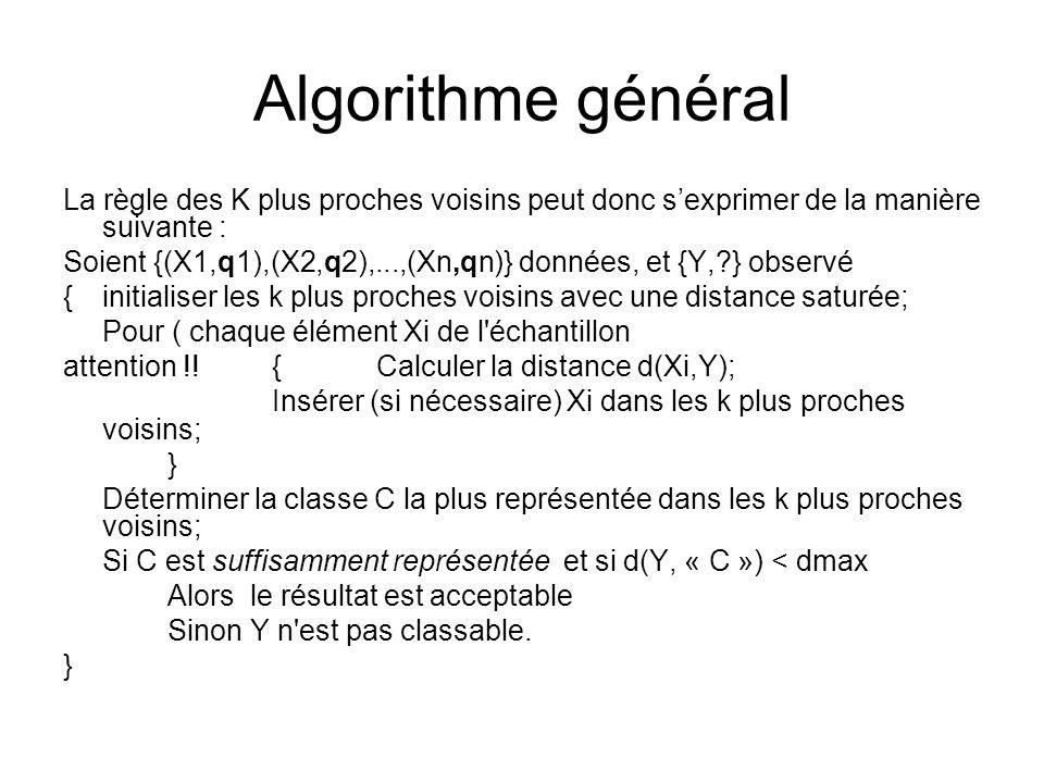 Algorithme général La règle des K plus proches voisins peut donc s'exprimer de la manière suivante :