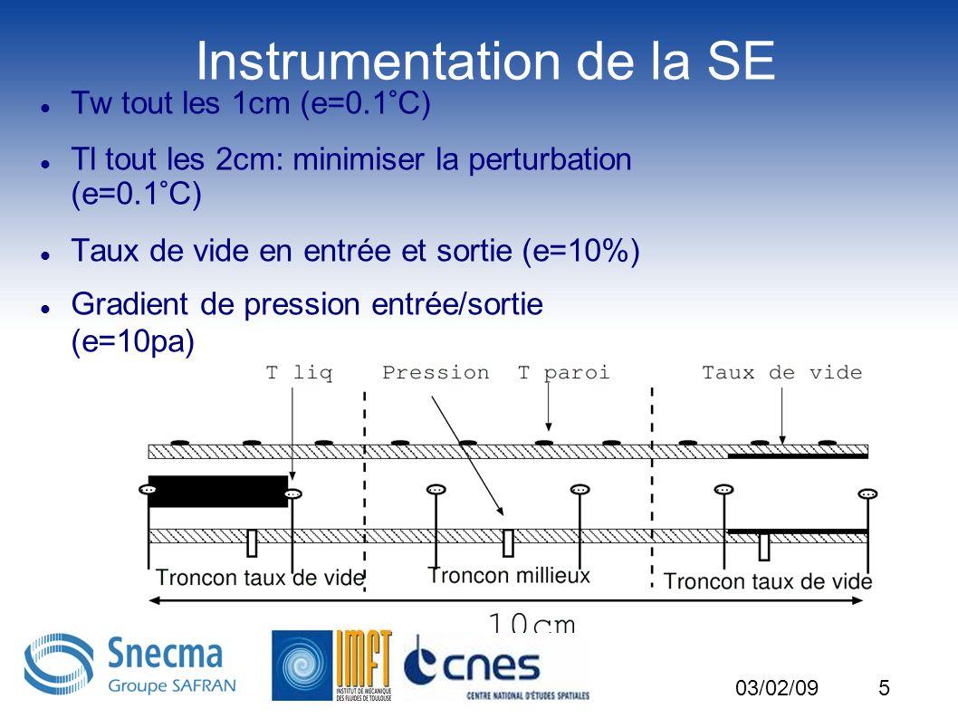 Instrumentation de la SE