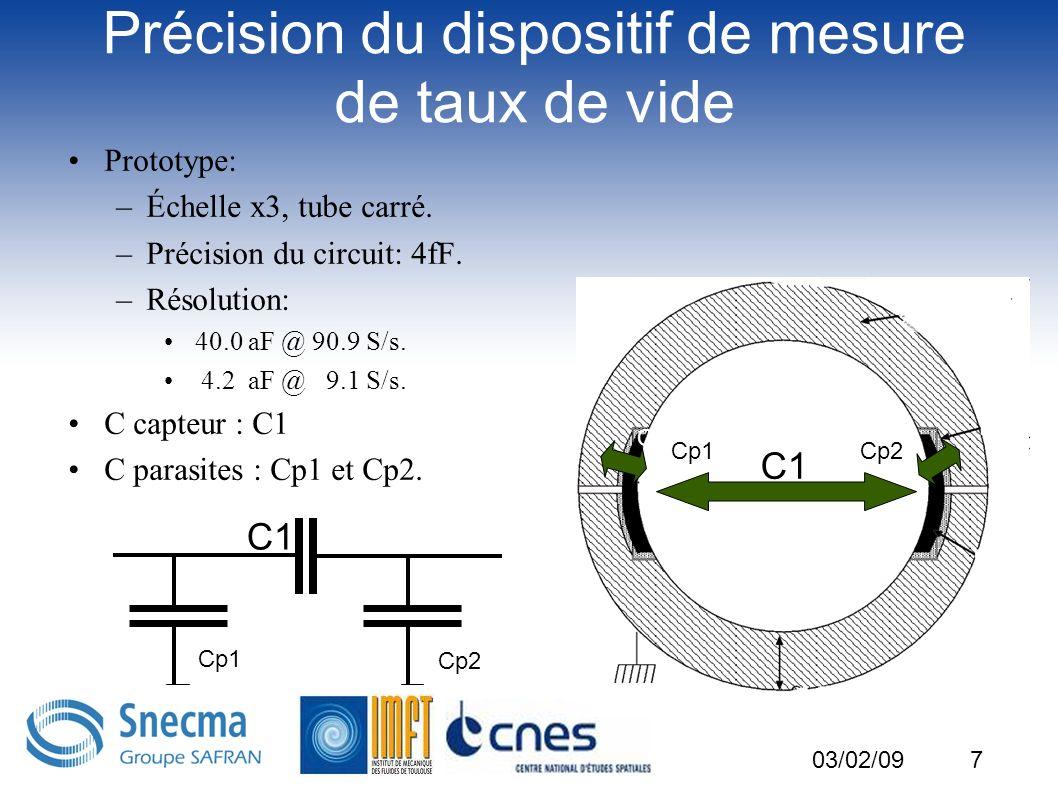 Précision du dispositif de mesure de taux de vide