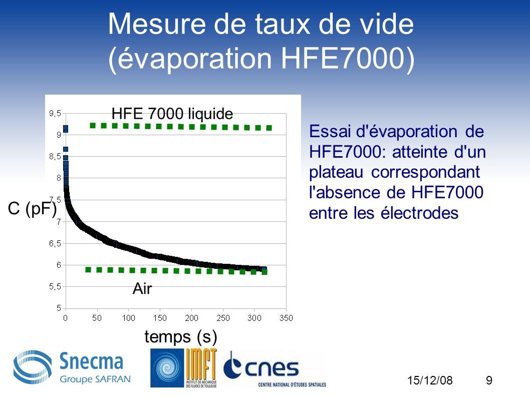 Mesure de taux de vide (évaporation HFE7000)