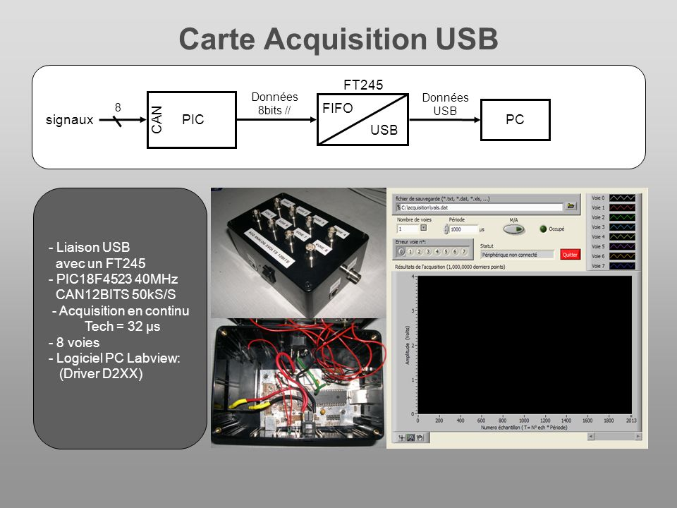 Carte Acquisition USB FT245 FIFO PC signaux CAN PIC USB - Liaison USB