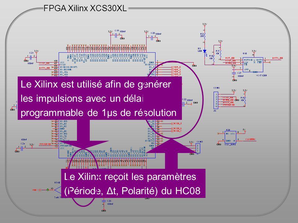 Le Xilinx est utilisé afin de générer les impulsions avec un délai