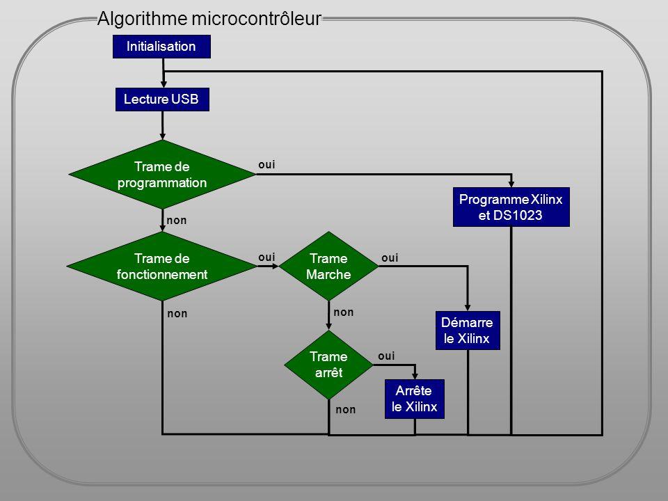 Algorithme microcontrôleur