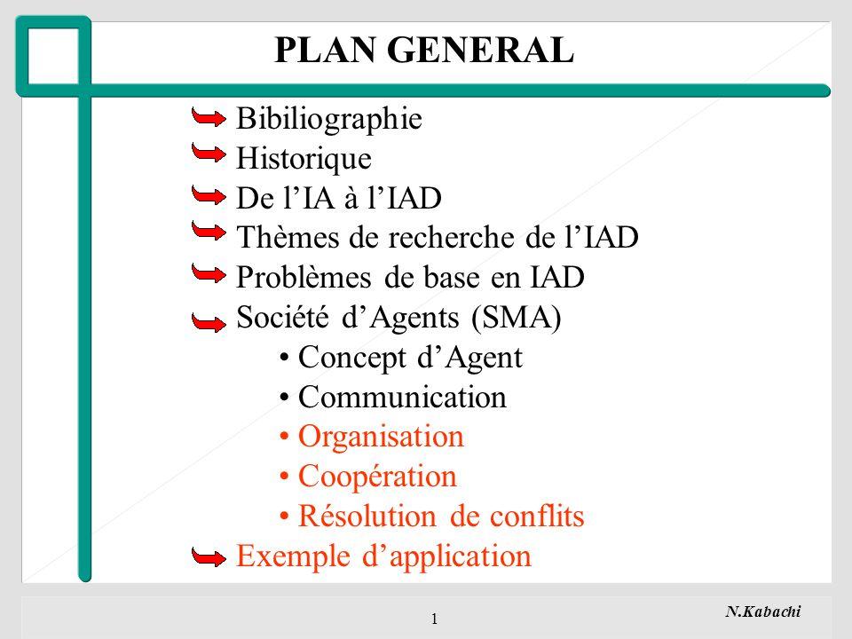 PLAN GENERAL Bibiliographie Historique De l'IA à l'IAD