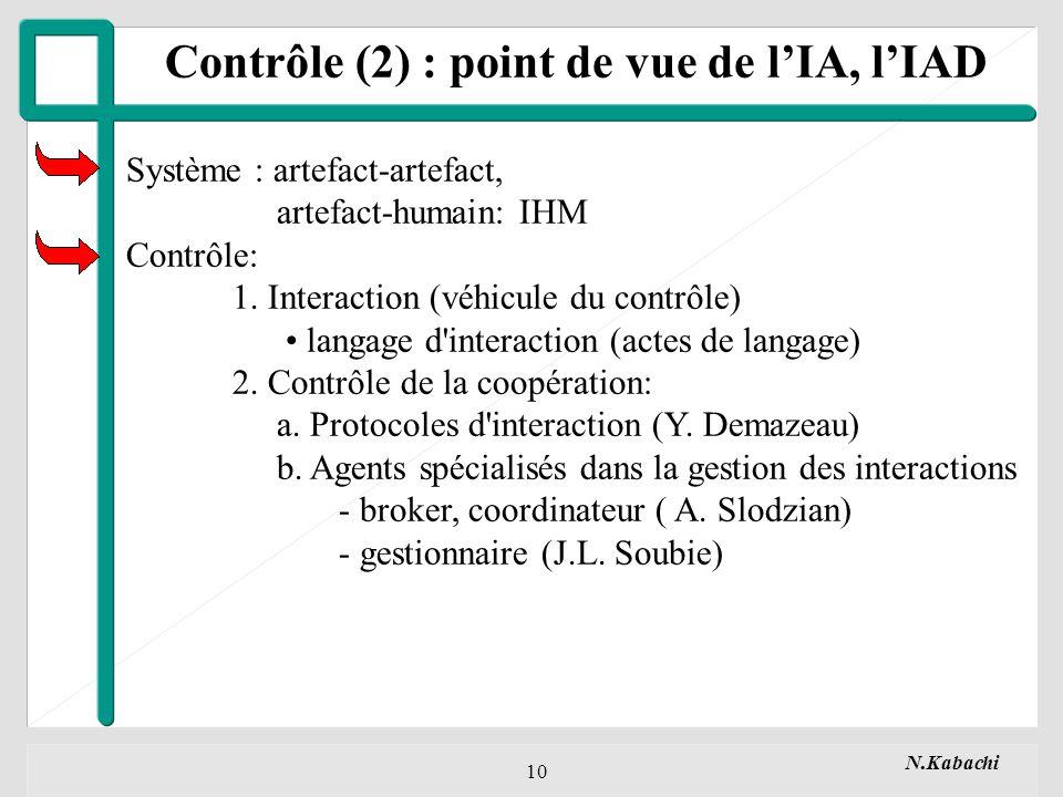 Contrôle (2) : point de vue de l'IA, l'IAD
