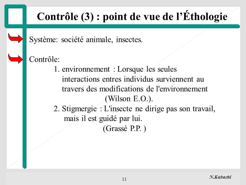 Contrôle (3) : point de vue de l'Éthologie