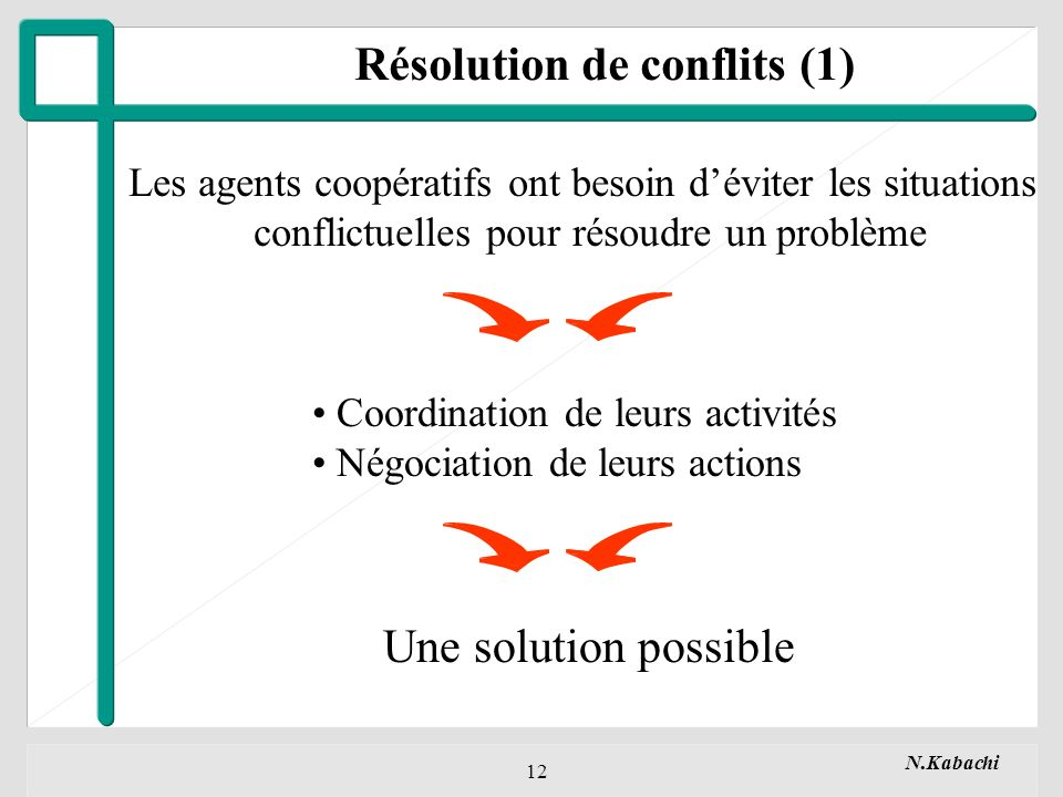 Résolution de conflits (1)