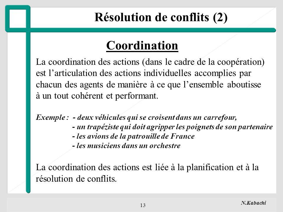 Résolution de conflits (2)