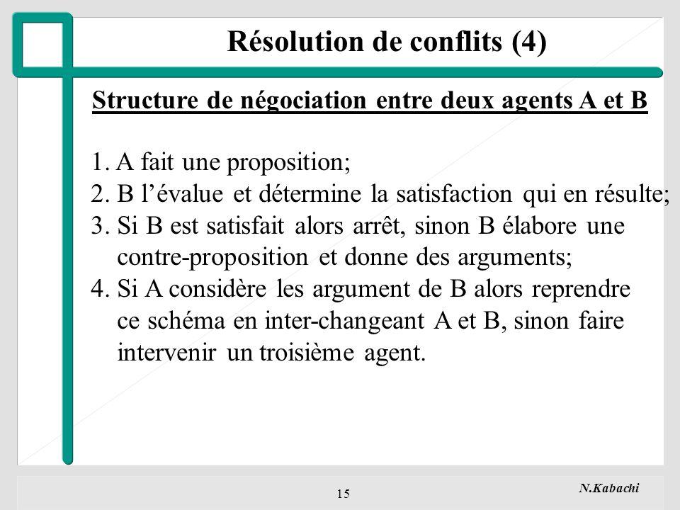 Résolution de conflits (4)