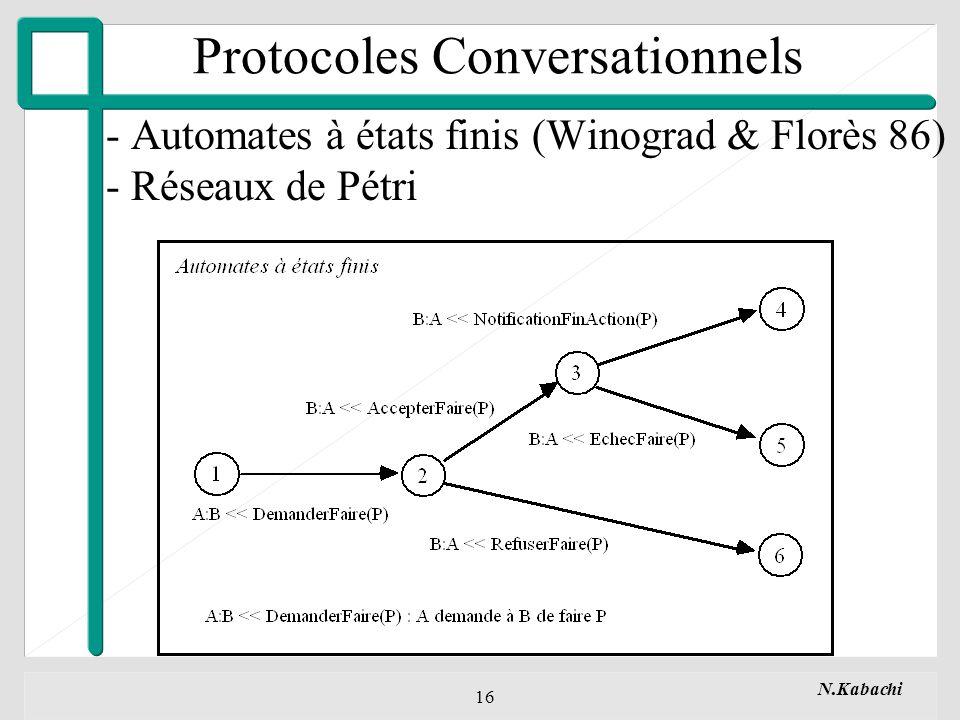 - Automates à états finis (Winograd & Florès 86) - Réseaux de Pétri