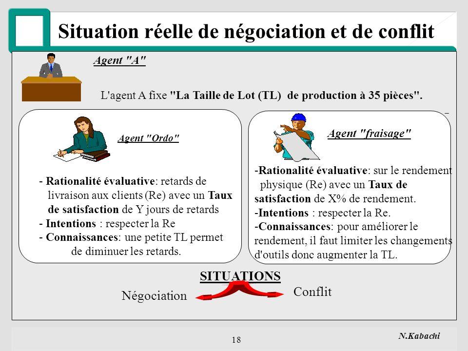 Situation réelle de négociation et de conflit