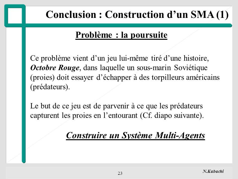 Conclusion : Construction d'un SMA (1)