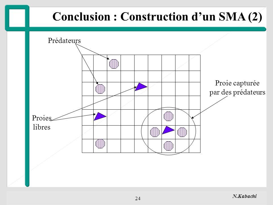 Conclusion : Construction d'un SMA (2)