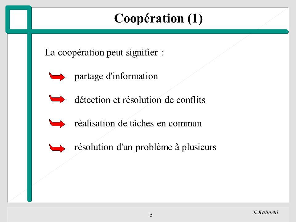 Coopération (1) La coopération peut signifier : partage d information