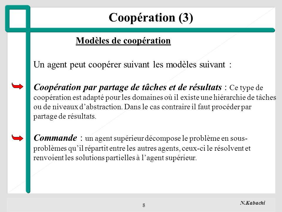 Coopération (3) Modèles de coopération
