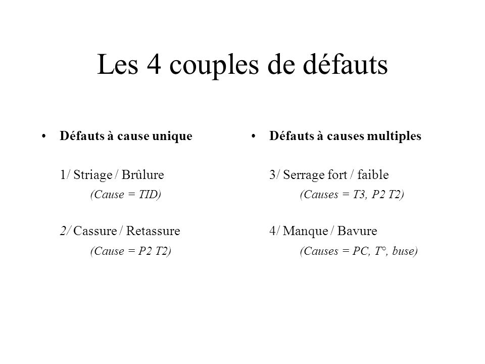 Les 4 couples de défauts Défauts à cause unique 1/ Striage / Brûlure