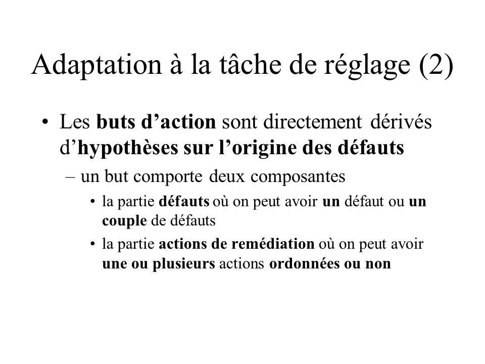 Adaptation à la tâche de réglage (2)
