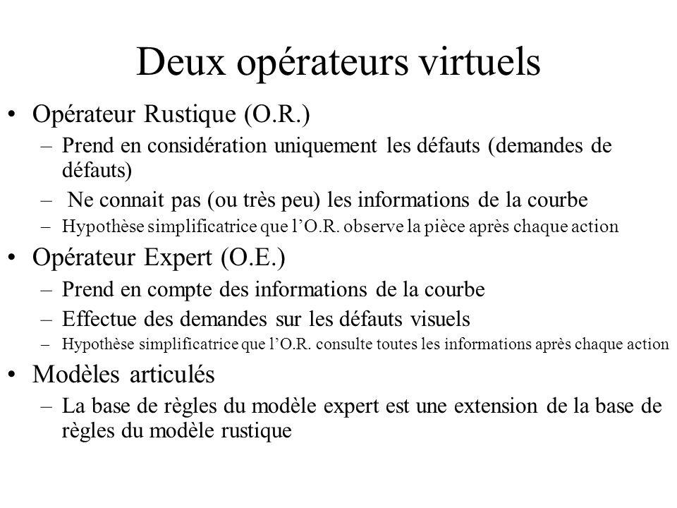 Deux opérateurs virtuels