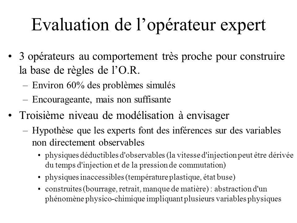 Evaluation de l'opérateur expert