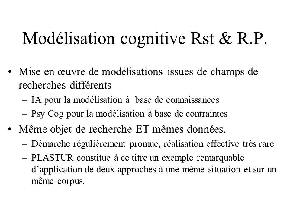Modélisation cognitive Rst & R.P.