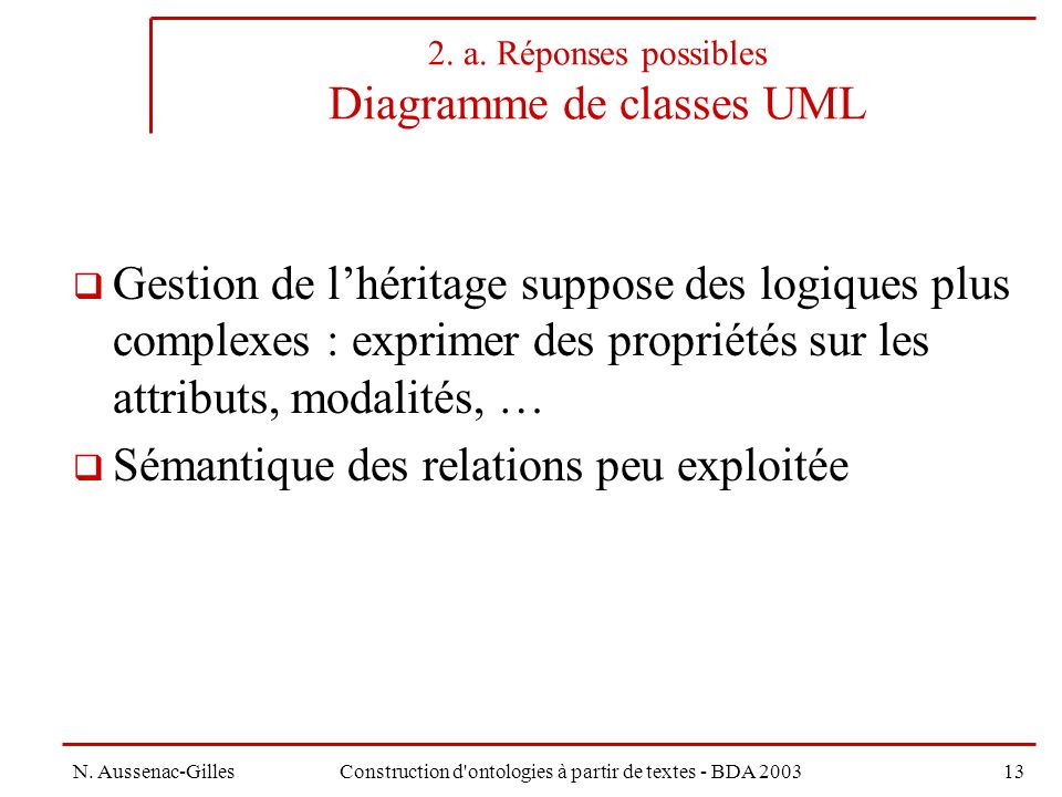 2. a. Réponses possibles Diagramme de classes UML