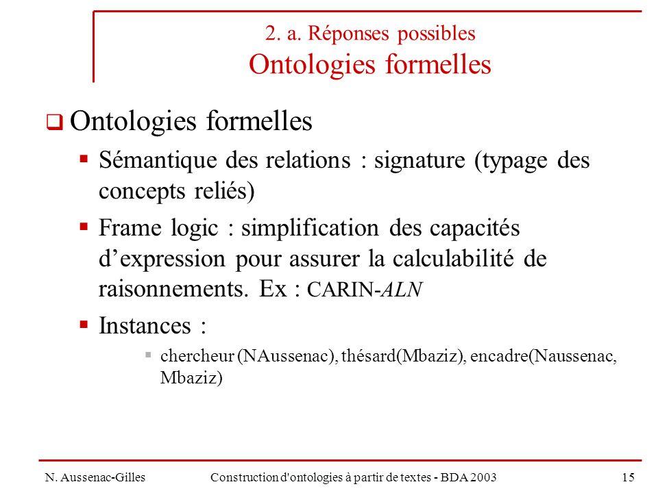 2. a. Réponses possibles Ontologies formelles