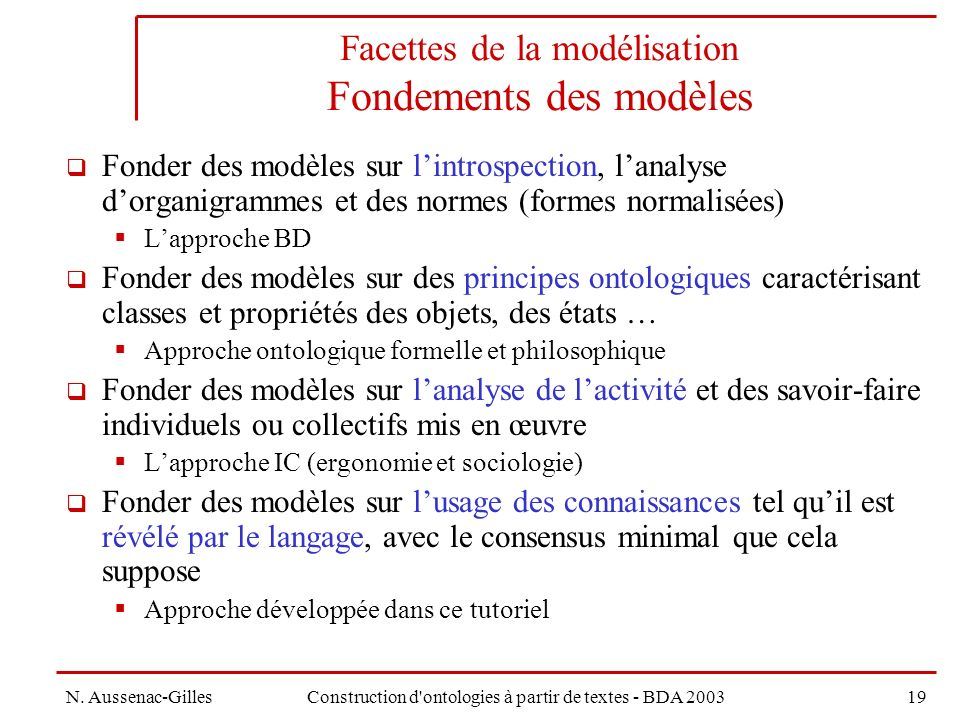 Facettes de la modélisation Fondements des modèles