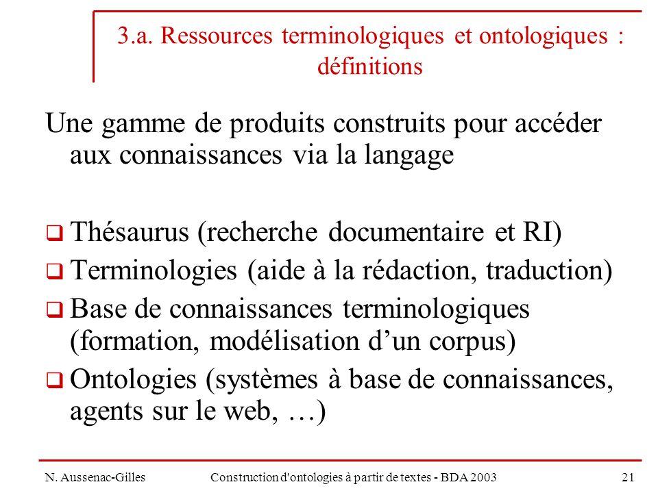 3.a. Ressources terminologiques et ontologiques : définitions