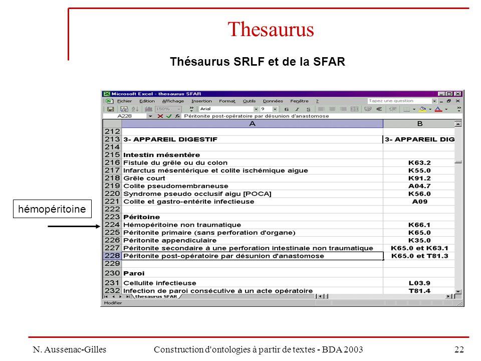 Construction d ontologies à partir de textes - BDA 2003